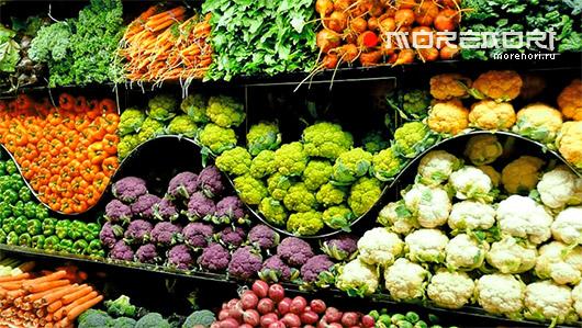 Тест на свежесть овощей и фруктов