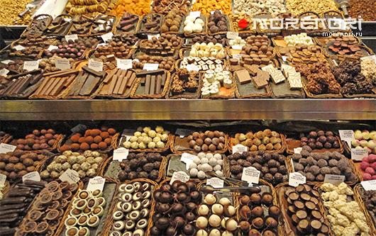 Шоколадный рынок России